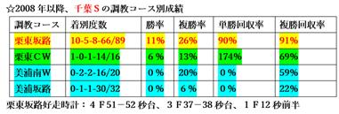 f:id:sanzo2004321:20200319145728p:plain