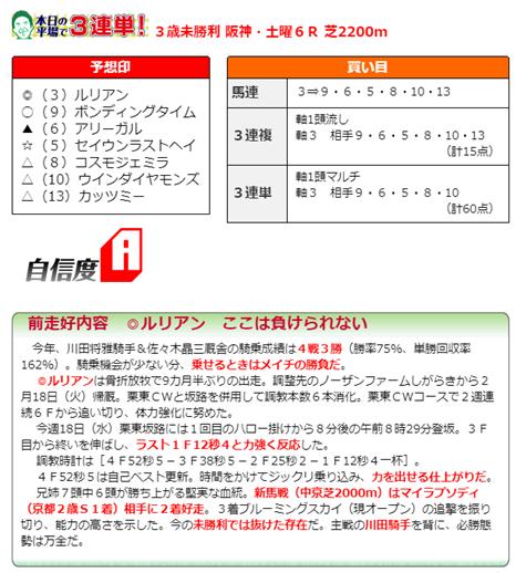 f:id:sanzo2004321:20200321142336p:plain