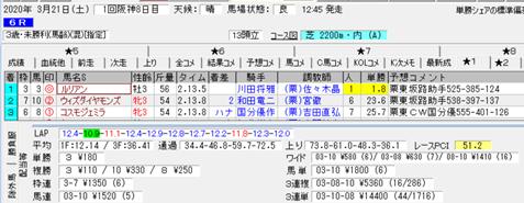 f:id:sanzo2004321:20200321142442p:plain