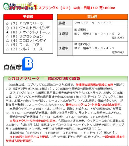 f:id:sanzo2004321:20200322172445p:plain