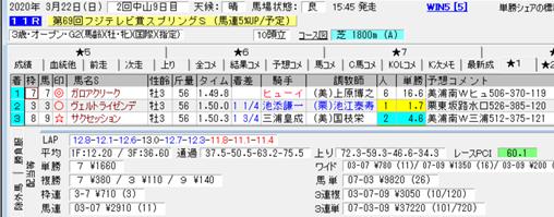 f:id:sanzo2004321:20200322172605p:plain