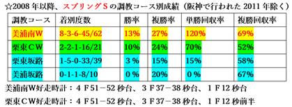 f:id:sanzo2004321:20200322173107p:plain
