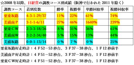 f:id:sanzo2004321:20200324190327p:plain