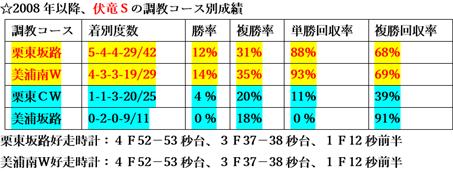 f:id:sanzo2004321:20200324201926p:plain