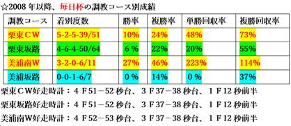 f:id:sanzo2004321:20200324212147p:plain