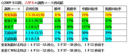 f:id:sanzo2004321:20200327182429p:plain