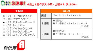 f:id:sanzo2004321:20200329172530p:plain