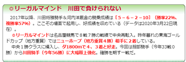 f:id:sanzo2004321:20200329172549p:plain