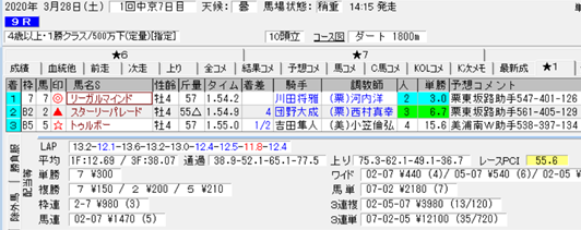 f:id:sanzo2004321:20200329172745p:plain