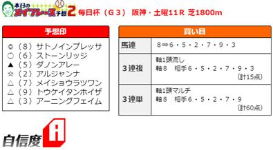 f:id:sanzo2004321:20200329174841p:plain