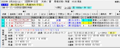 f:id:sanzo2004321:20200329175016p:plain