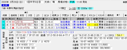 f:id:sanzo2004321:20200330144739p:plain