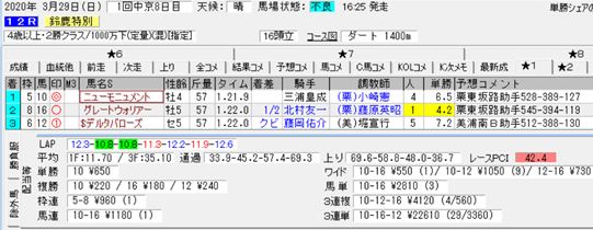 f:id:sanzo2004321:20200330155200p:plain