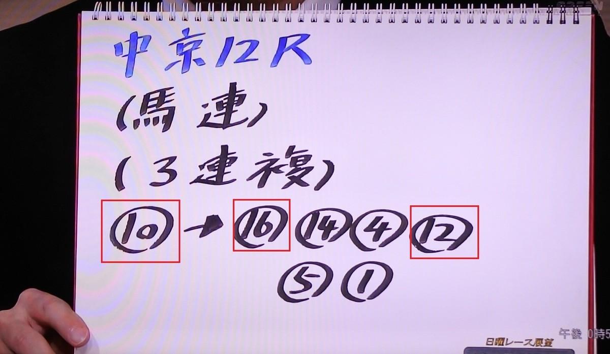 f:id:sanzo2004321:20200330155423j:plain