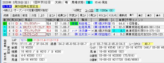 f:id:sanzo2004321:20200330171601p:plain