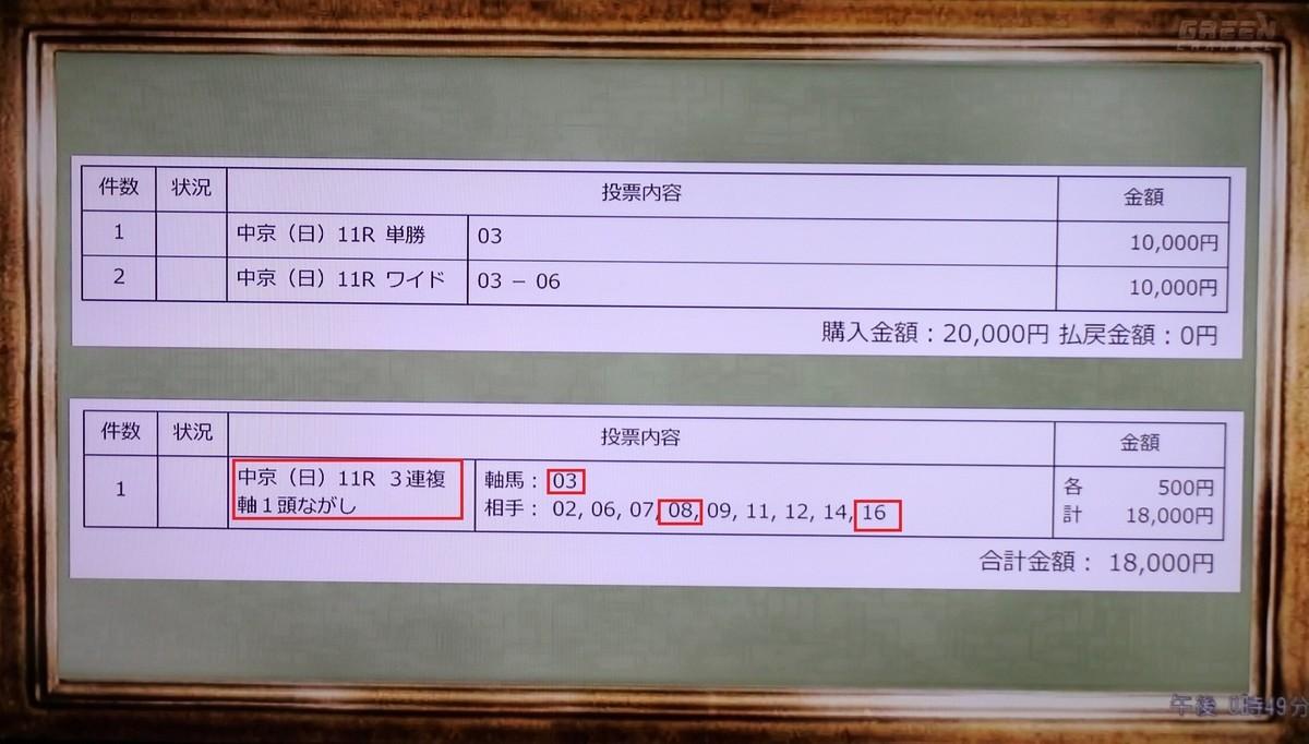f:id:sanzo2004321:20200330172533j:plain