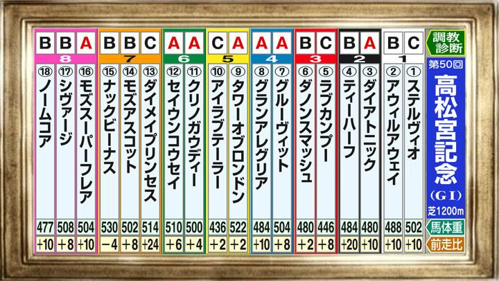 f:id:sanzo2004321:20200330172709j:plain