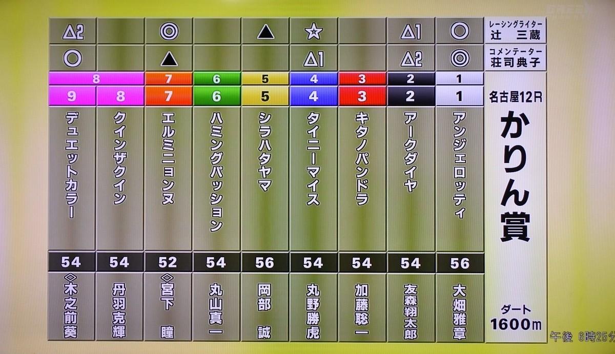 f:id:sanzo2004321:20200504195052j:plain