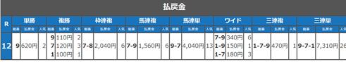 f:id:sanzo2004321:20200504195530p:plain