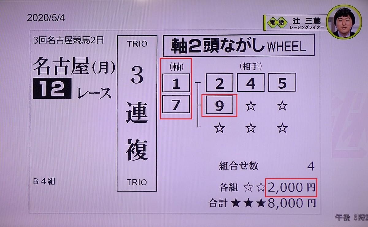 f:id:sanzo2004321:20200504200012j:plain