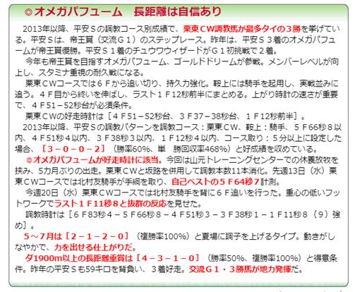 f:id:sanzo2004321:20200523174745p:plain