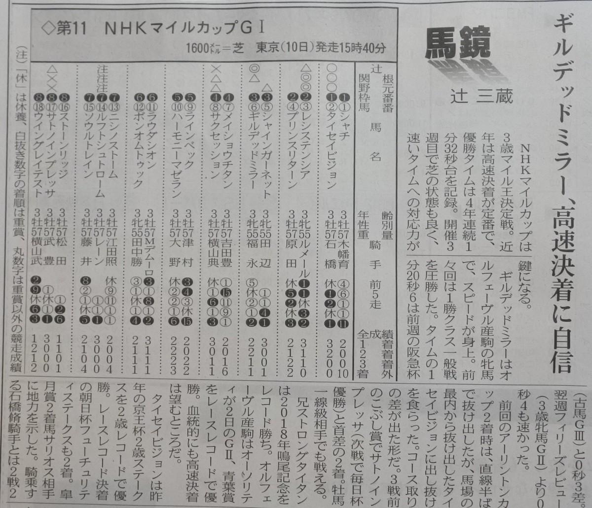 f:id:sanzo2004321:20200530162029j:plain