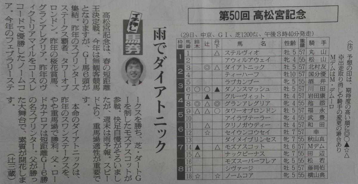 f:id:sanzo2004321:20200530162233j:plain