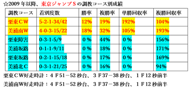 f:id:sanzo2004321:20200621115019p:plain