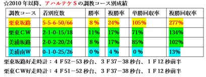 f:id:sanzo2004321:20200626114338p:plain