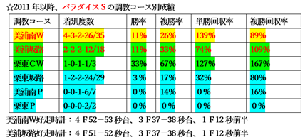 f:id:sanzo2004321:20200627110916p:plain