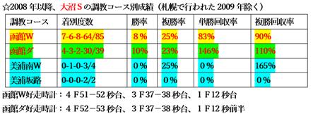 f:id:sanzo2004321:20200627132853p:plain