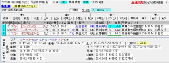 f:id:sanzo2004321:20200629172719p:plain