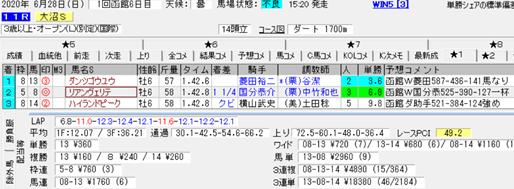 f:id:sanzo2004321:20200629181833p:plain