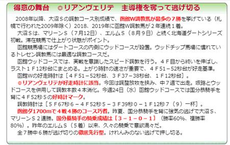 f:id:sanzo2004321:20200629182237p:plain