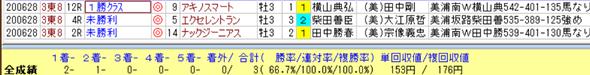 f:id:sanzo2004321:20200629190519p:plain