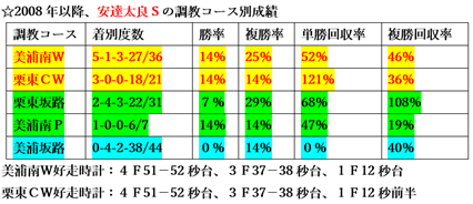 f:id:sanzo2004321:20200701172425p:plain