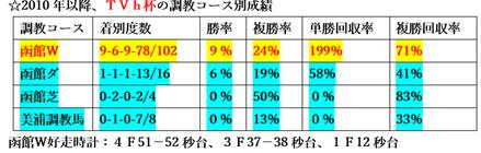 f:id:sanzo2004321:20200701175715p:plain