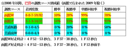 f:id:sanzo2004321:20200703181352p:plain
