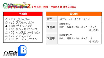 f:id:sanzo2004321:20200704160546p:plain