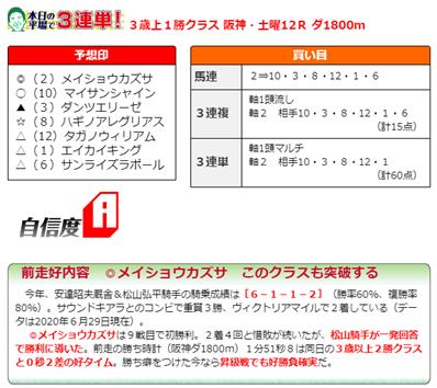f:id:sanzo2004321:20200705131326p:plain