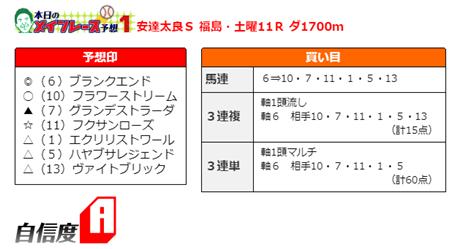 f:id:sanzo2004321:20200705132502p:plain