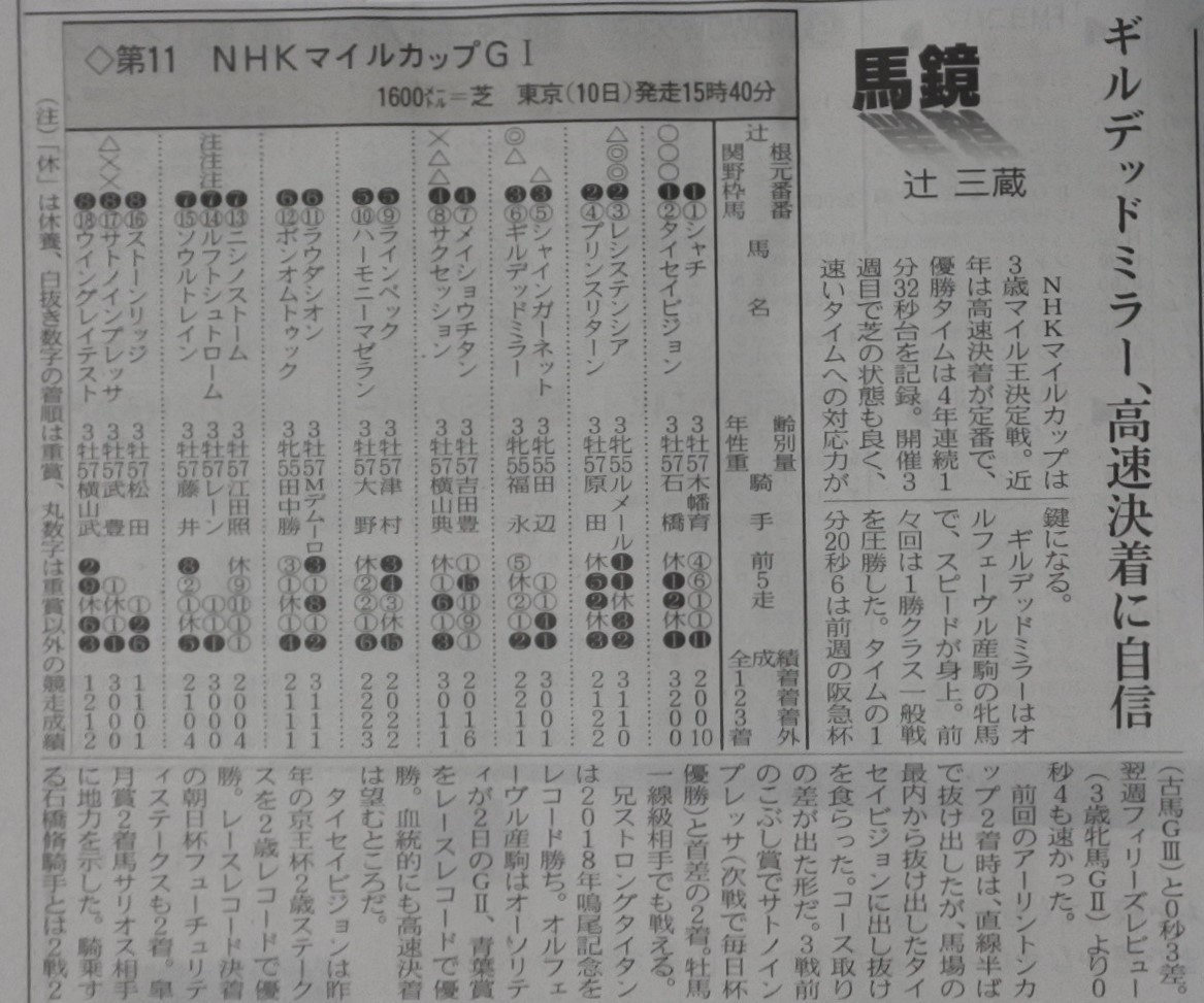 f:id:sanzo2004321:20200707172642j:plain