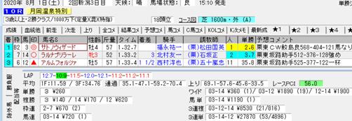f:id:sanzo2004321:20200801161736p:plain
