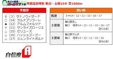 f:id:sanzo2004321:20200801161911p:plain