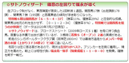 f:id:sanzo2004321:20200801162002p:plain