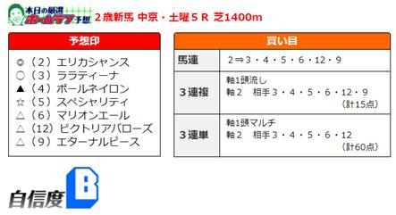 f:id:sanzo2004321:20200912145450p:plain