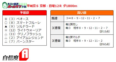 f:id:sanzo2004321:20201020134956p:plain