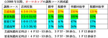 f:id:sanzo2004321:20201111150842p:plain
