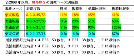 f:id:sanzo2004321:20201117134721p:plain