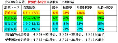 f:id:sanzo2004321:20201117162834p:plain